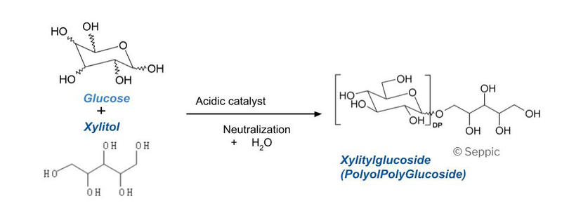 Glycosylation of glucose with xylitol